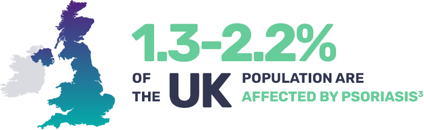 Infographic showing 2.8% of UK population affected by psoriasis
